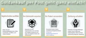 Gold per Post verkaufen